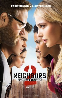 Neighbors 2: Sorority Rising movie poster thumbnail link to detail view
